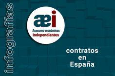 infografías mensuales sobre contratos registrados  en España realizada por Javier Méndez Lirón para asesores económicos independientes