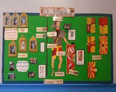 roman classroom display - Google Search