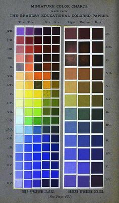 what an awesome vintage bradley mini color chart - Gutermann Thread Color Chart