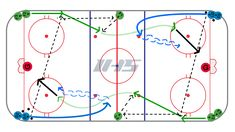 Neutral Zone Bump Back 1 on 1 hockey drill
