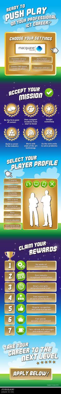 Updated #JobGram for @MacquarieTelco #CSP #HUBlife