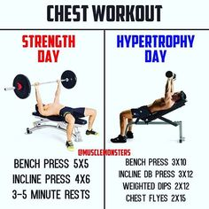 Chest Workouts Strength and Hypertrophy (by @musclemonsters ) _ There will come a time in your training where progress slows and adding more weight to the bar from week to week becomes virtually impossible. And if you dont change the action you cant change the outcome. This is where Id recommend a non-linear model where you break your training up into Strength Days and Hypertrophy Days. _ As the name implies strength days will be strength focused. Youll perform compound lifts use a…