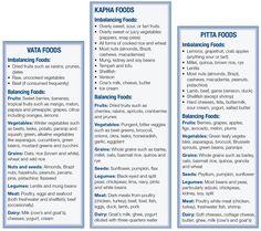 Ayruveda Doshas - Balancing & Imbalancing Foods http://www.foodpyramid.com/ayurveda/