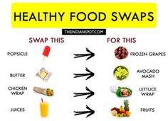 20 Simple Food Swaps That Could Change Your Life