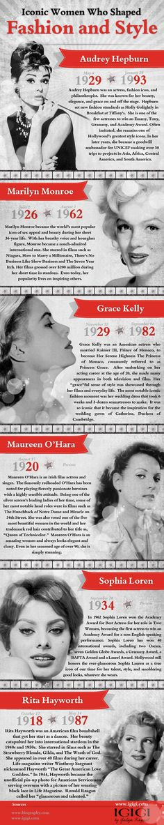 Iconic Women Who Shaped Fashion and Style Infographic