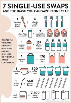 zero waste lifestyle tips / tips zero waste - zero waste living tips - zero waste q tips - eco tips zero waste - zero waste lifestyle tips - zero waste beginner tips - zero waste tips simple - going zero waste tips