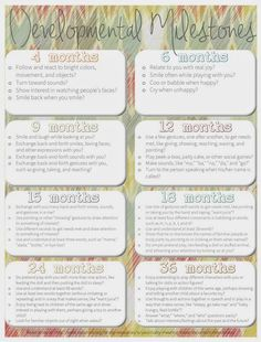 AniBunni: Developmental Milestones Printout aba, autism, baby, checklist, development, developmental milestones, early intervention, eighteen, family, fifteen, four, month, nine, pdd, print out, six, thirty six, toddler, twelve, twenty four