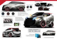 MPV Aero Sport Car In The Next 10 Year Project