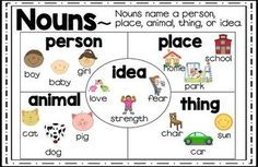 Common Noun Poster/Anchor Chart - This anchor chart was designed to print on 11 x However, you can enlarge or shrink on your home printer with no problem. Click Visit to see more. Utilizing Charts and also Topographical Atlases Noun Chart, Adjective Anchor Chart, Grammar Anchor Charts, Anchor Charts First Grade, Kindergarten Anchor Charts, Kindergarten Writing, Literacy, Nouns Worksheet, Nouns And Adjectives