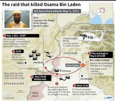 Hot News Naija: live-tweets - CIA re-creates Osama bin Laden killi...