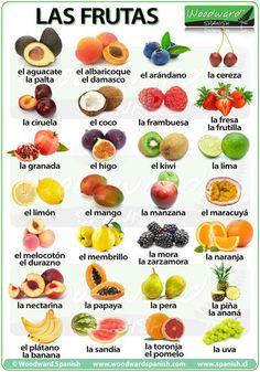 Las Frutas | Español para los más pequeños | Scoop.it