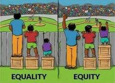 """SUMMARY: Equality/Equity cartoon CONNECTIONS: Hang on wall in classroom Diversity (race, abilities, gender, etc.) Use this to help students understand equity in a specific situation that they feel is """"unfair"""" TARGET AGE: all ages (even teachers! Equity Vs Equality, Social Equality, Reality Quotes, Life Quotes, Satirical Illustrations, Meaningful Pictures, Social Change, Social Justice, Socialism"""