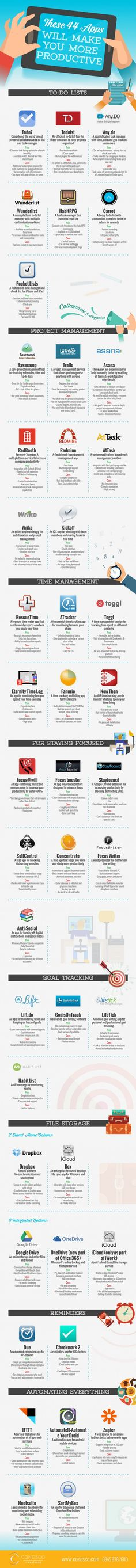 44 apps for productivity with pros & cons. Find the ones that work best for your lifestyle