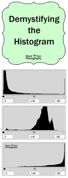 Demystifying the Histogram - all you need to know about how to read, interpret, and use your #histogram | Boost Your Photography