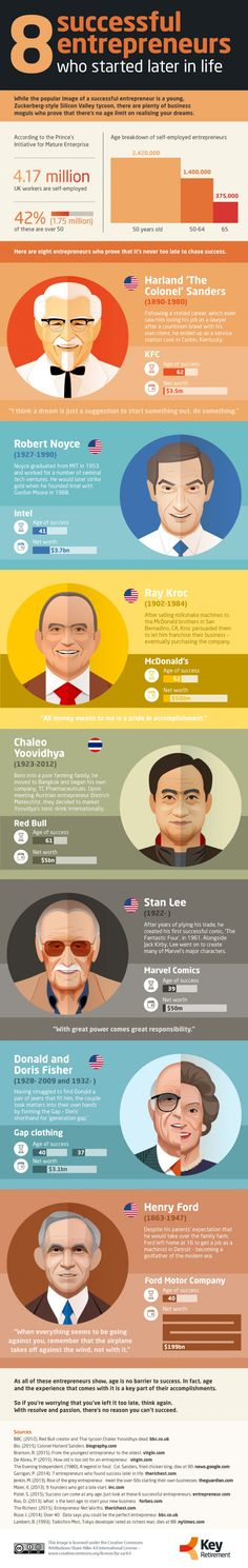 8 Successful Entrepreneurs Who Started Late in Life #Infographic #infografía