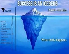 """""""What is the foundation for your success?"""" What others see and what really happens"""