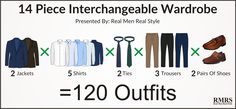 14 items that work with each other can yield you 120 outfits!  Quality does triumph Quantity!