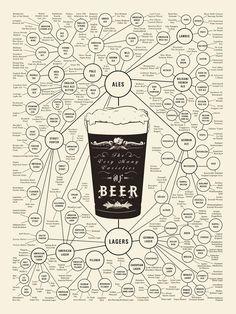 cerveza-agua-cebada-lupulo-levadura-L-nnIJbL.jpeg (1200×1600)