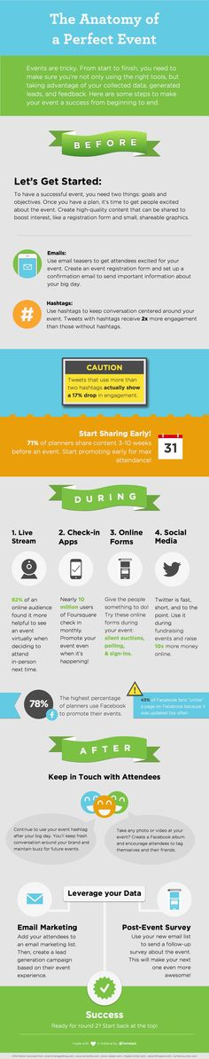 Anatomy of a Perfect Event [Infographic] The Anatomy of a Perfect Event [Infographic] Tips on how to have a great event.The Anatomy of a Perfect Event [Infographic] Tips on how to have a great event. Event Marketing, Social Media Marketing, Digital Marketing, Marketing Technology, Meeting Planner, Event Planning Business, Branding, Event Management, Project Management
