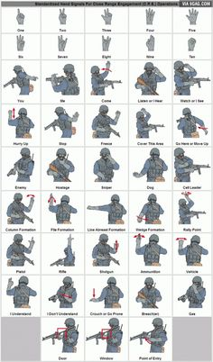 Learn how to communicate tactically