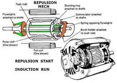 #Electrical #ECE  #Electronics