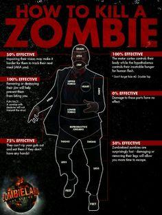 For the zombie apocalypse