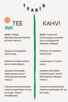 Tee sitä tee tätä: NERD ALERT // Tee vs. Kahvi // TEA VS COFFEE