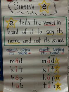 Teaching students the many rules of English will help with their fluency tremendously. We discussed the magic e/ sneaky e in class Kindergarten Anchor Charts, Reading Anchor Charts, Kindergarten Literacy, Preschool, Literacy Centers, Teaching Phonics, Teaching Reading, Teaching Kids, Phonics Rules