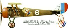 "Nieuport 28 C1 Unit: 94th Aero Squadron ""Hat-in-Ring"", American Expeditionary Corps (AEF) Serial: 6 (N6189) Pilot - Captain Kenneth Marr. Ma..."