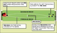 Bowling, Lawn, How To Get, Club, Wedding, Valentines Day Weddings, Weddings, Marriage, Chartreuse Wedding
