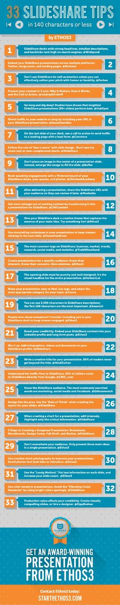 33 SlideShare Tips, in 140 characters or less by Ethos3   Presentation Design and Training via slideshare