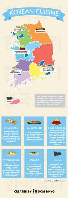 Korean Cuisine by Region