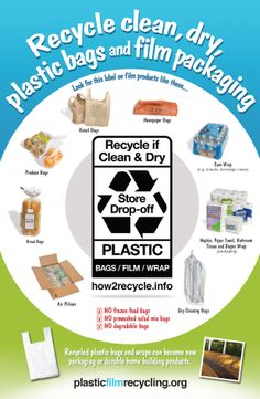 What kind of plastic bags and film can be recycled? Post this handy guide on your fridge!