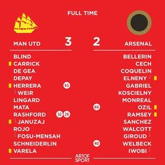 And we're done.  #AFC #Arsenal #coyg #gunners #aosafc #mufc #manchester #manutd