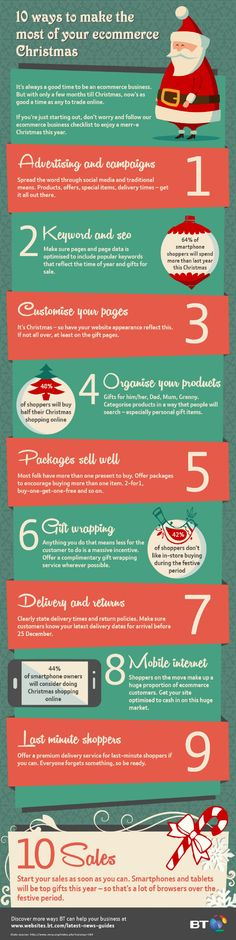 10 Ways to Make the Most of Your eCommerce at Christmas