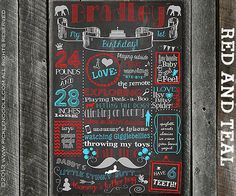 1st Birthday Red and Teal Chalkboard Poster Sign Printable /DIGITAL / babys 1st / Baby BOY First Birthday Color / Plus FREE Web File via Etsy