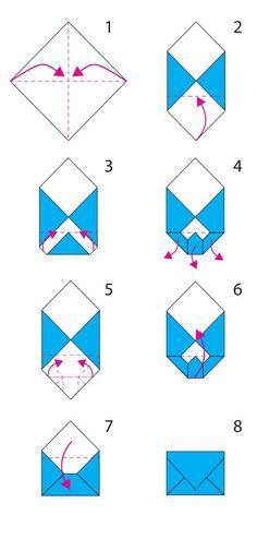 folding origami envelope, the steps for constit . - Informations About folding origami en Envelope Diy, Envelope Origami, Origami Letter, How To Make An Envelope, How To Make Envelopes, Diy Envelope Tutorial, Making Envelopes, Fold Paper Into Envelope, Heart Origami Tutorial