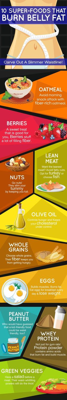 10 Superfoods that burn belly fat (infographic) - Easy Health Options® foods-that-burn-belly-fat