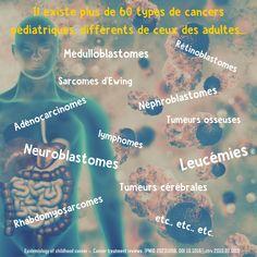 Le cancer ne touche pas que les adultes et les différentes formes de cancer chez l'enfant ne ressemblent pas ceux de l'adulte. Pour en savoir plus : Weather, Brain Tumor, Fighting Cancer, Searching, Child