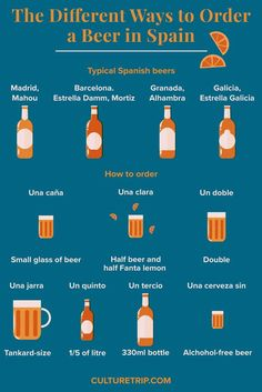 The Different Ways to Order a Beer in Spain - Spain Travel Tips & Itineraries Barcelona Travel, Barcelona Spain, Spanish Lessons, Learning Spanish, Spanish Food, Granada, Spain Culture, Spain Travel Guide, Viajes