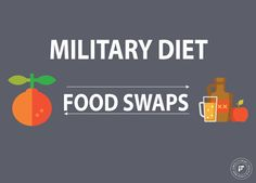 If you have any food allergy and don't like some of the items on the original military diet grocery list, use the substitution list above to swap some of the foods to more suitable options for your personal needs. Military Diet Shopping List, Military Diet Menu, 3 Day Diet, Gm Diet, Week Diet, Leiden, Military Diet Substitutions, Des Articles, Diet Grocery Lists
