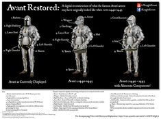 A digital restoration of what the Avant Armour may have originally looked like when new c1440-1445.  Contemporary survivals and artwork have been used to replace missing or incorrect items on the armour as displayed today.  https://www.youtube.com/watch?v=wGDY0QoI-jk