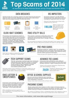 Our Top 10 Scams of 2014! #BBB #Scams #BBBTips