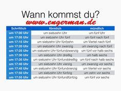 #wortschatz #grammatik German Language Learning, Learn German, Youtube, Education, Languages, Places, German Language, Math Resources, Germany