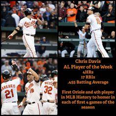Chris Davis Chris Davis, Batting Average, Baltimore Orioles, Mlb, Baseball Cards, Ravens, Athletes, Sports, Heart