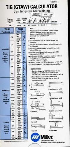 Wire gauge amp ratings chart help expedition portal welding bookswelding essentials 2nd edition page 2 greentooth Image collections