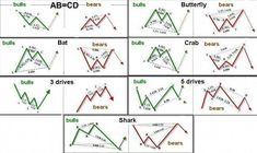 forex trading #forextradingsoftware