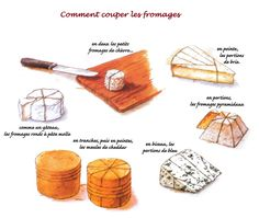 Comment couper les fromages/ how to cut cheeses (without offending French people)