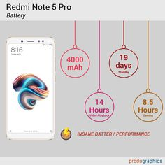 9 Best Redmi Note 5 Pro images in 2018 | Note 5, Notes