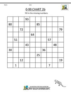 0-99 Chart Missing Numbers, a printable 0-99 chart with